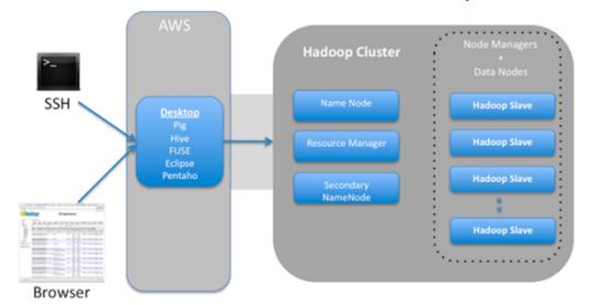 Hadoop (1).png